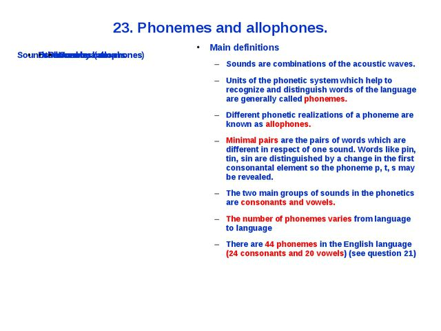 23. Phonemes and allophones. Main definitions Sounds are combinations of the...