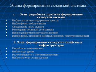 Этапы формирования складской системы Этап: разработка стратегии формирования