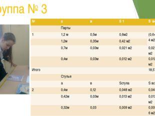Группа № 3 № а в S1 Sвсех парт Парты 1 1,2 м 0,5м 0,6м2 (0,6+0,42)*12=12,24 м