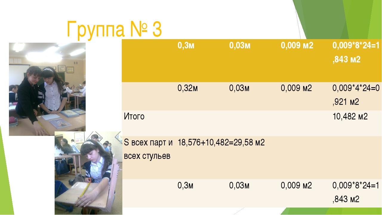 Группа № 3 0,3м 0,03м 0,009 м2 0,009*8*24=1,843 м2 0,32м 0,03м 0,009 м2 0,009...