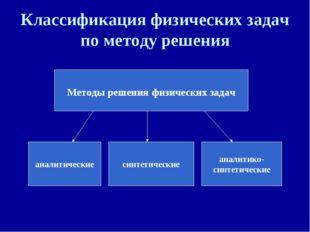 Классификация физических задач по методу решения Методы решения физических за