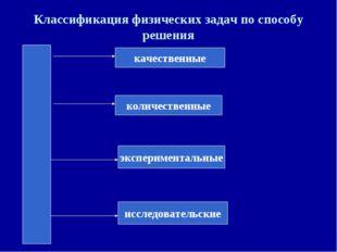 Классификация физических задач по способу решения качественные количественные