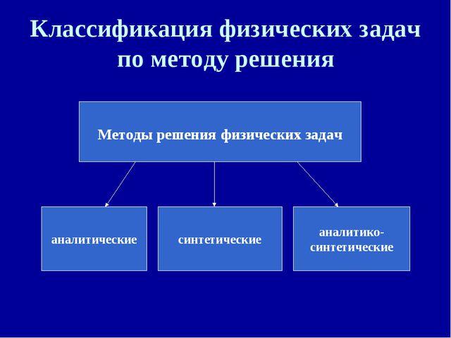 Классификация физических задач по методу решения Методы решения физических за...