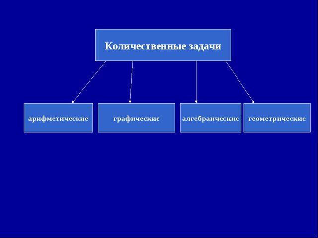 Количественные задачи арифметические графические алгебраические геометрические