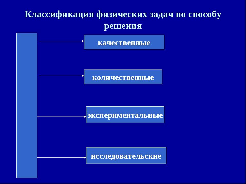 Классификация физических задач по способу решения качественные количественные...