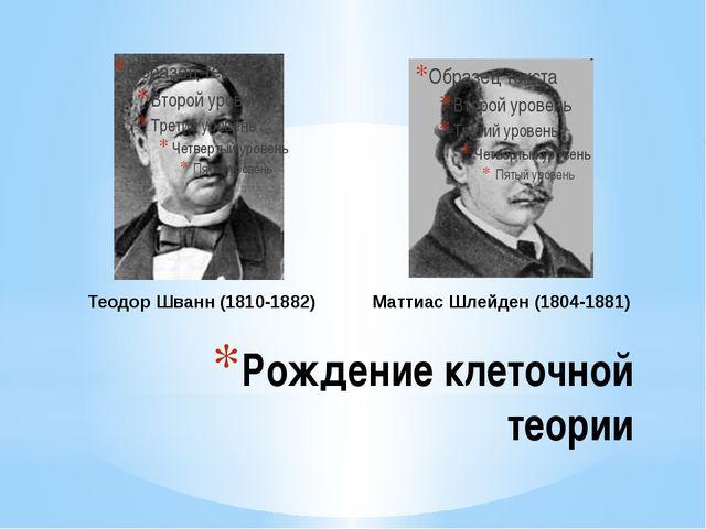 Рождение клеточной теории Теодор Шванн (1810-1882) Маттиас Шлейден (1804-1881...