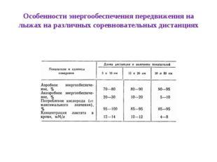 Особенности энергообеспечения передвижения на лыжах на различных соревновател