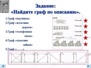 Задание: «Найдите граф по описанию». 1.Граф «паутинка» 2.Граф «железные дорог