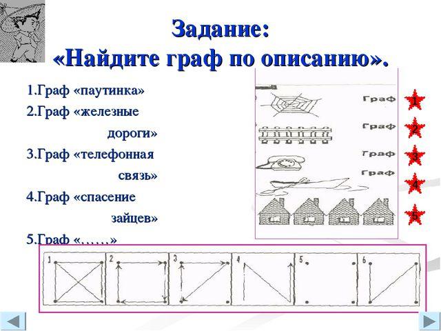 Задание: «Найдите граф по описанию». 1.Граф «паутинка» 2.Граф «железные дорог...
