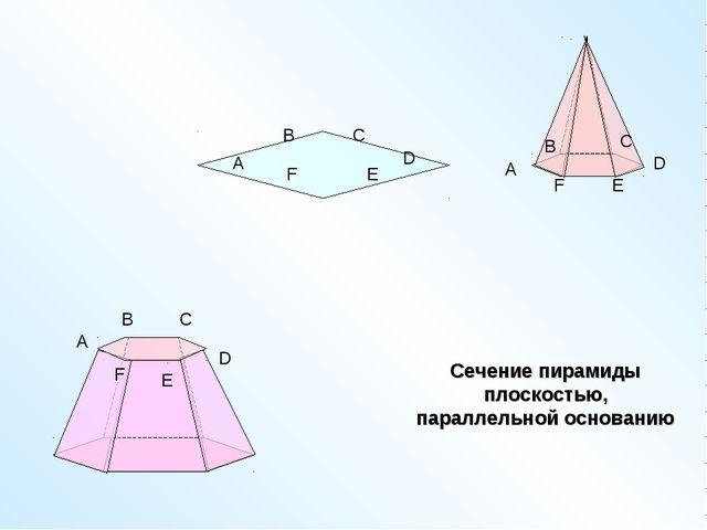 A B C D E F A B C D E F A B C D E F Сечение пирамиды плоскостью, параллельной...