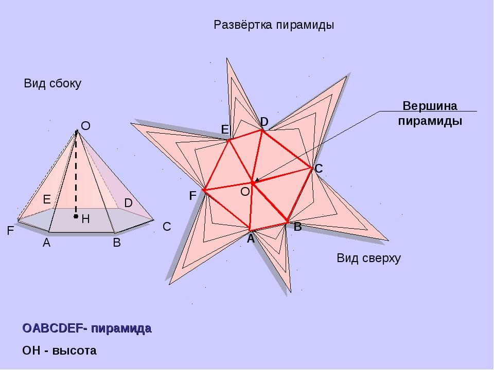 Вершина пирамиды А В С D E F O Вид сверху A B C F D E O Вид сбоку H OABCDEF-...