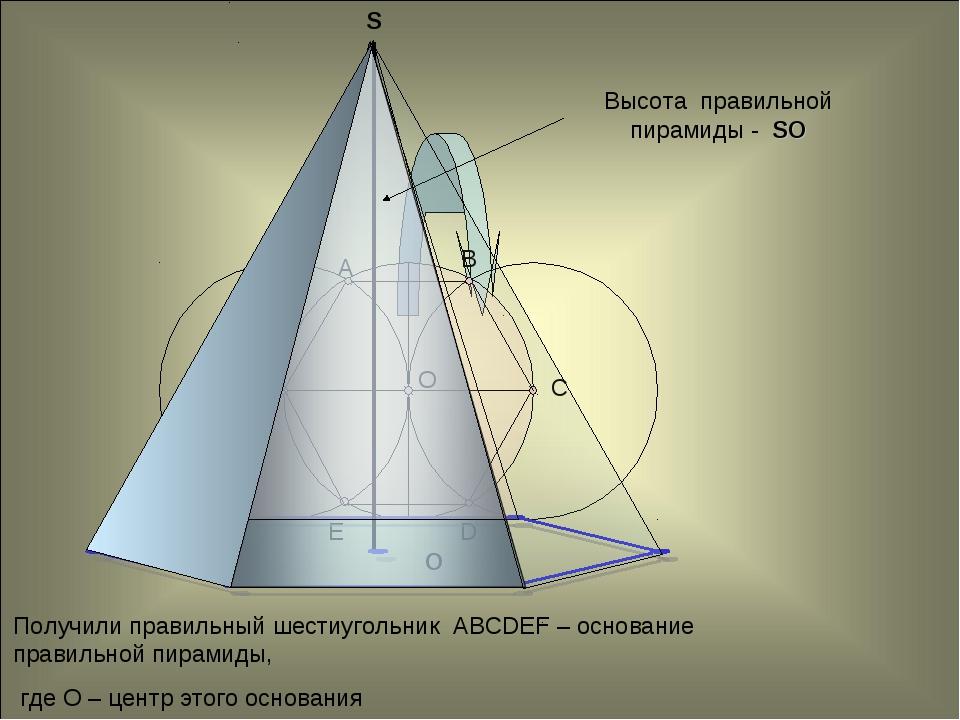 Получили правильный шестиугольник ABCDEF – основание правильной пирамиды, где...