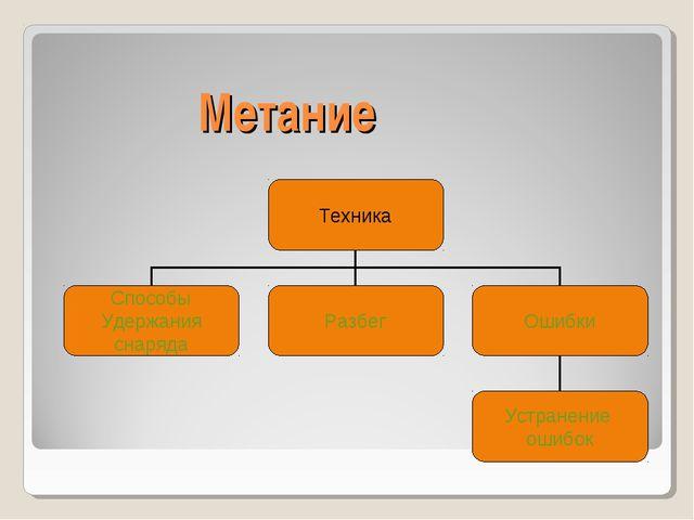 Метание