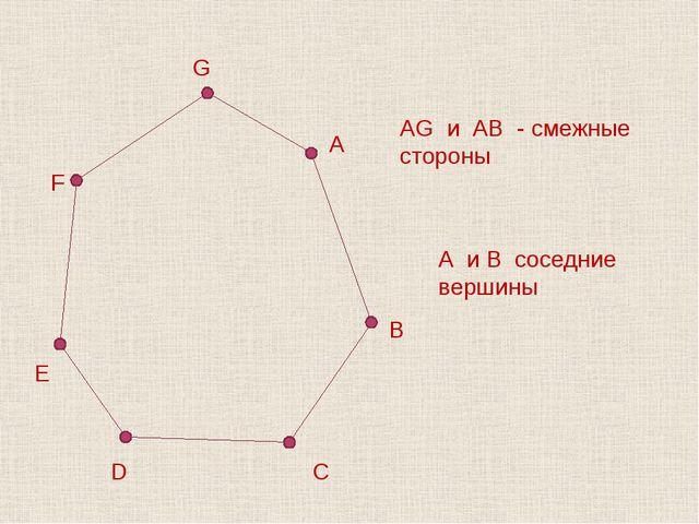 A B E F G AG и AB - смежные стороны A и B соседние вершины С D
