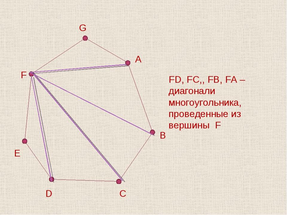 A B E F G FD, FC,, FB, FA – диагонали многоугольника, проведенные из вершины...