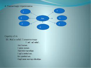 4. Топтастыру стратегиясы. Сергіту сәті. ІІІ. Жаңа сабақ қалыптастыру Өлең-жұ