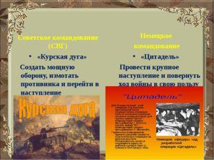 Советское командование (СВГ) «Курская дуга» Создать мощную оборону, измотать