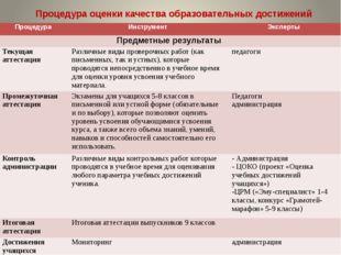 Процедура оценки качества образовательных достижений Процедура Инструмент Экс