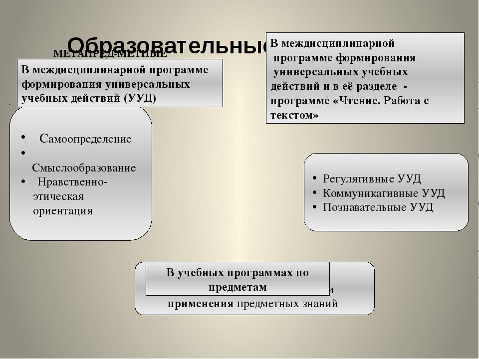 Самоопределение Смыслообразование Нравственно- этическая ориентация Регуляти...