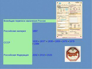 Всеобщие переписи населения России Российская империя1897 СССР1926 • 19371