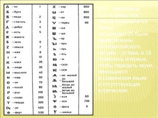 Это - кириллица. В X –XI веках эта азбука включала 43 буквы, из которых 25 бы