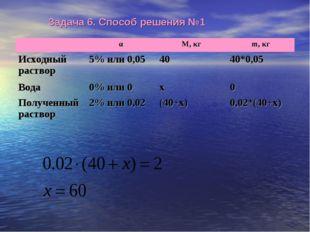 Задача 6. Способ решения №1 αМ, кгm, кг Исходный раствор5% или 0,054040