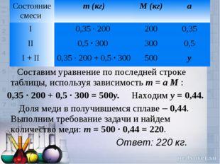 Составим уравнение по последней строке таблицы, используя зависимость m = a