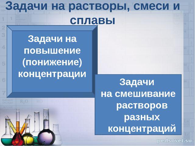Задачи на растворы, смеси и сплавы Задачи на повышение (понижение) концентрац...