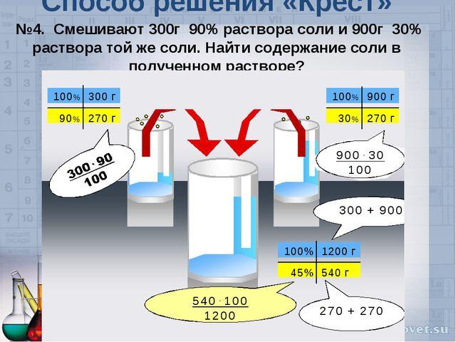 Способ решения «Крест» №4. Смешивают 300г 90% раствора соли и 900г 30% раство...