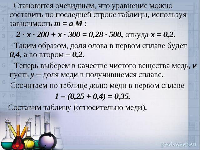 Становится очевидным, что уравнение можно составить по последней строке табл...