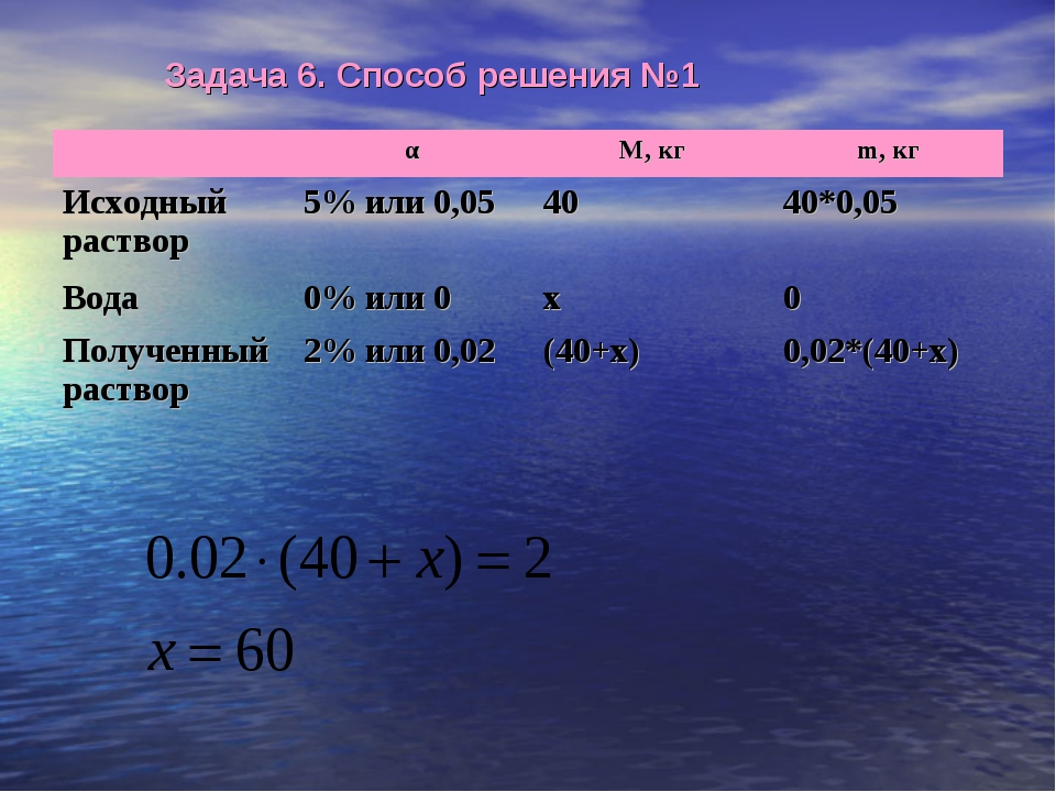 Задача 6. Способ решения №1 αМ, кгm, кг Исходный раствор5% или 0,054040...