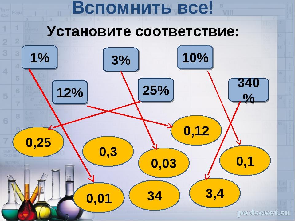 Вспомнить все! Установите соответствие: 10% 1% 3% 12% 25% 340% 0,25 0,3 0,01...