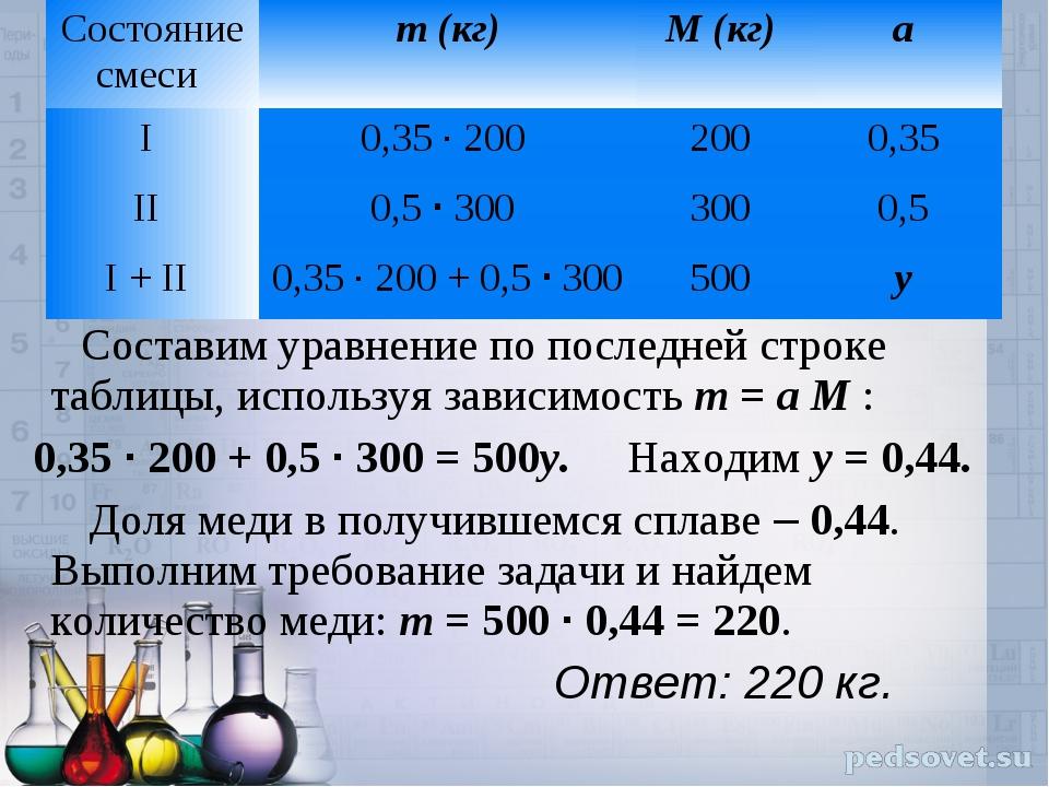 Составим уравнение по последней строке таблицы, используя зависимость m = a...