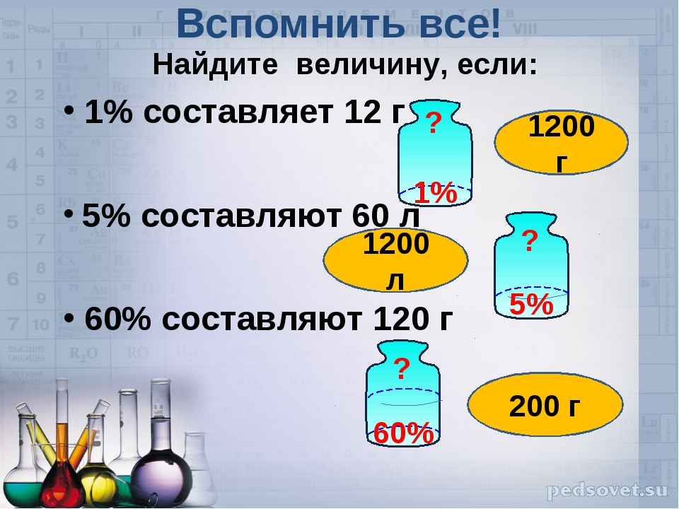 Найдите величину, если: 1% составляет 12 г 5% составляют 60 л 60% составляют...