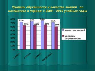 Уровень обученности и качества знаний по математике в период с 2005 – 2010 уч
