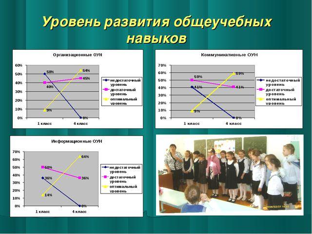 Уровень развития общеучебных навыков