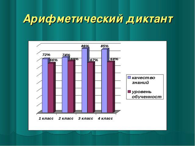 Арифметический диктант