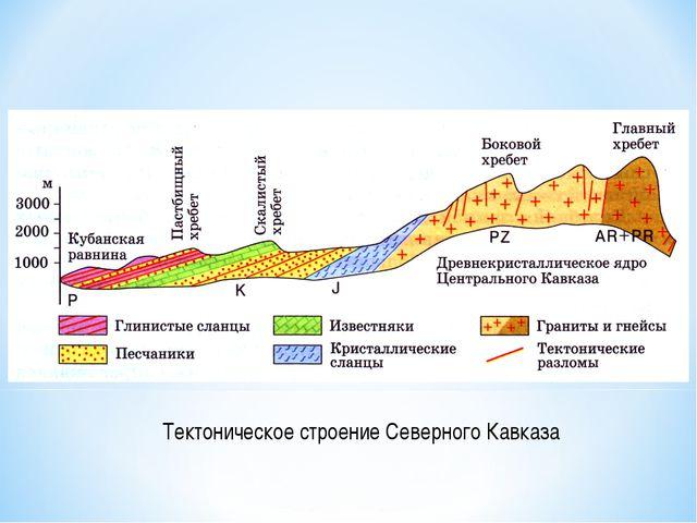 Тектоническое строение Северного Кавказа