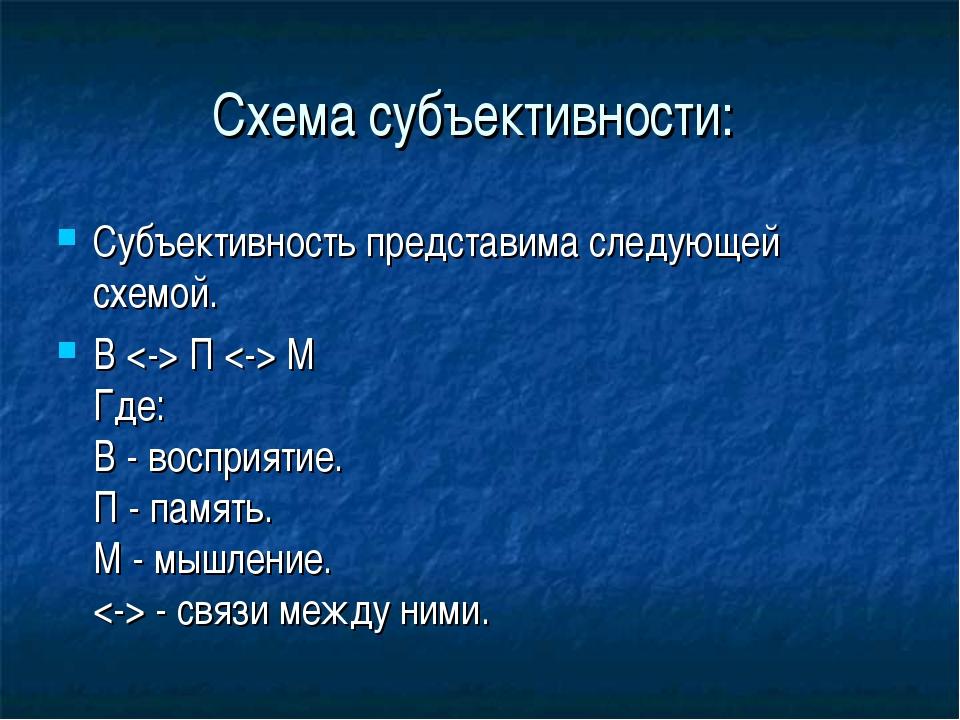 Схема субъективности: Субъективность представима следующей схемой. В  П  М Гд...