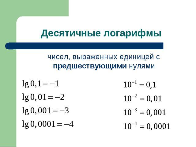Десятичные логарифмы чисел, выраженных единицей с предшествующими нулями