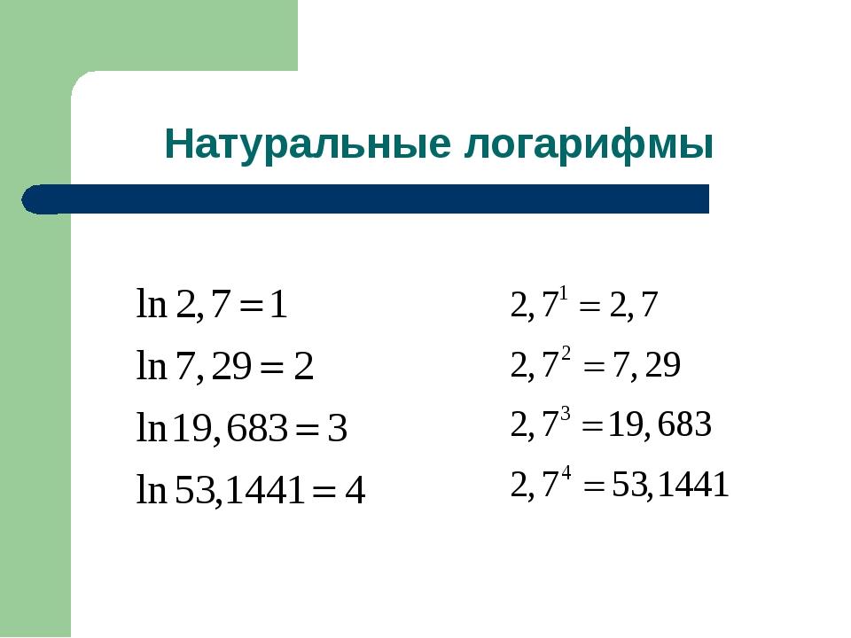 Натуральные логарифмы