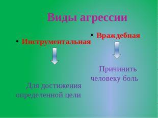 Виды агрессии Инструментальная Для достижения определенной цели Враждебная П
