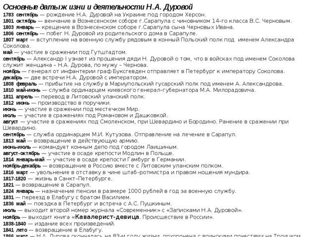 Основные даты жизни и деятельности Н.А.Дуровой 1783сентябрь— рождение Н.А...
