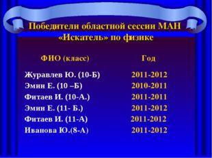 Победители областной сессии МАН «Искатель» по физике ФИО (класс)Год Журавлев