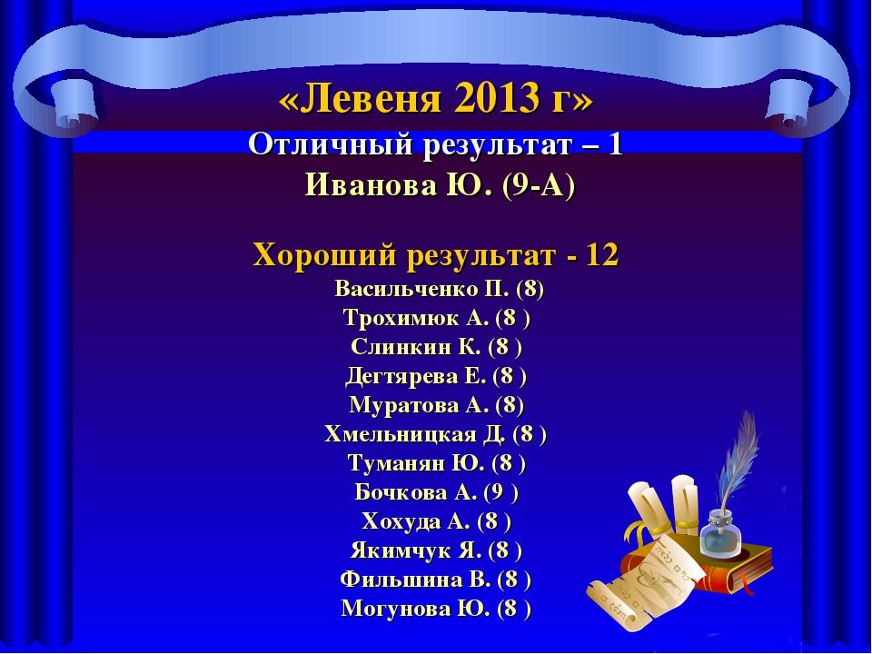 «Левеня 2013 г» Отличный результат – 1 Иванова Ю. (9-А) Хороший результат - 1...