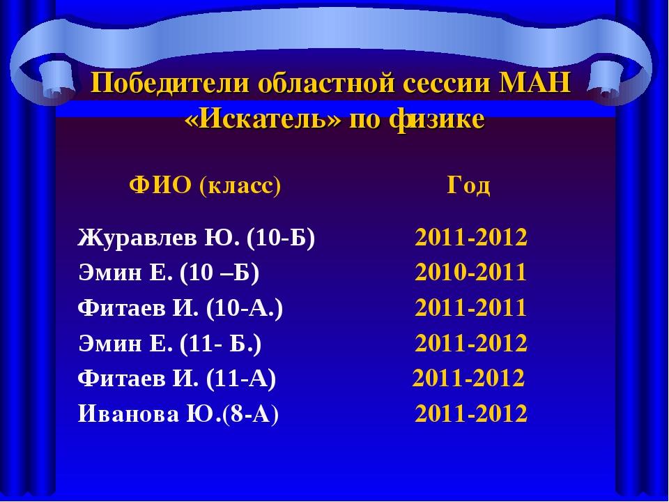 Победители областной сессии МАН «Искатель» по физике ФИО (класс)Год Журавлев...