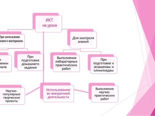 ИКТ на уроке При изложении нового материала