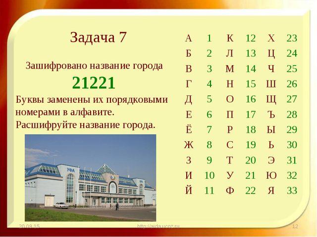 * http://aida.ucoz.ru * Задача 7 Зашифровано название города 21221 Буквы заме...
