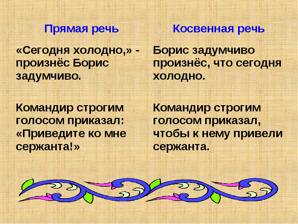 Прямая речьКосвенная речь «Сегодня холодно,» - произнёс Борис задумчиво. Ком...