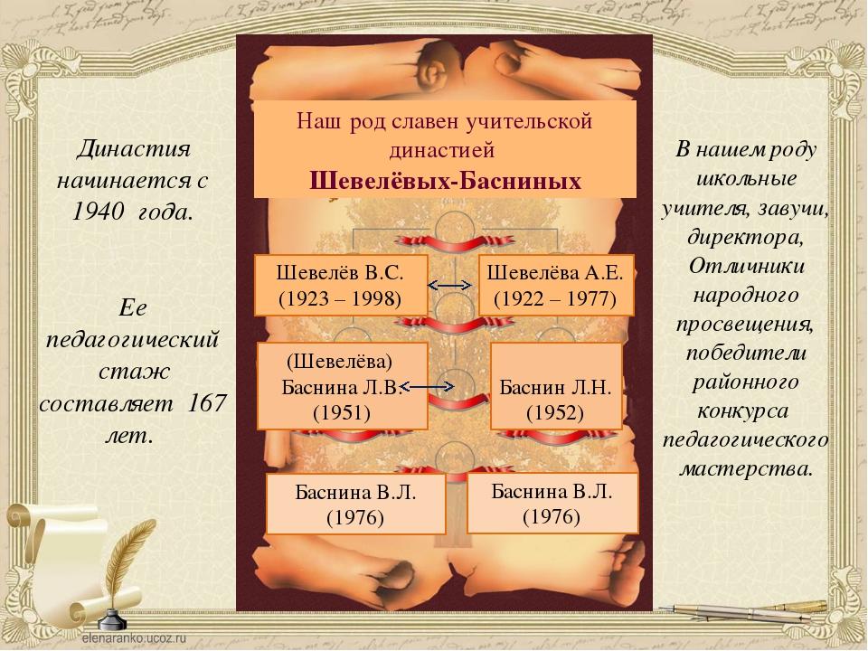 Наш род славен учительской династией Шевелёвых-Басниных Шевелёв В.С. (1923 –...